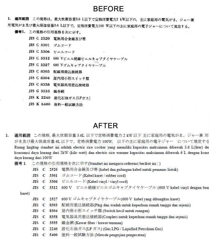 Bahasa jepang translate 10 Aplikasi